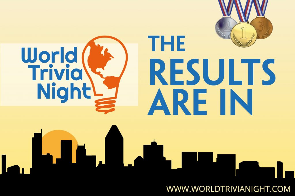 World Trivia Night